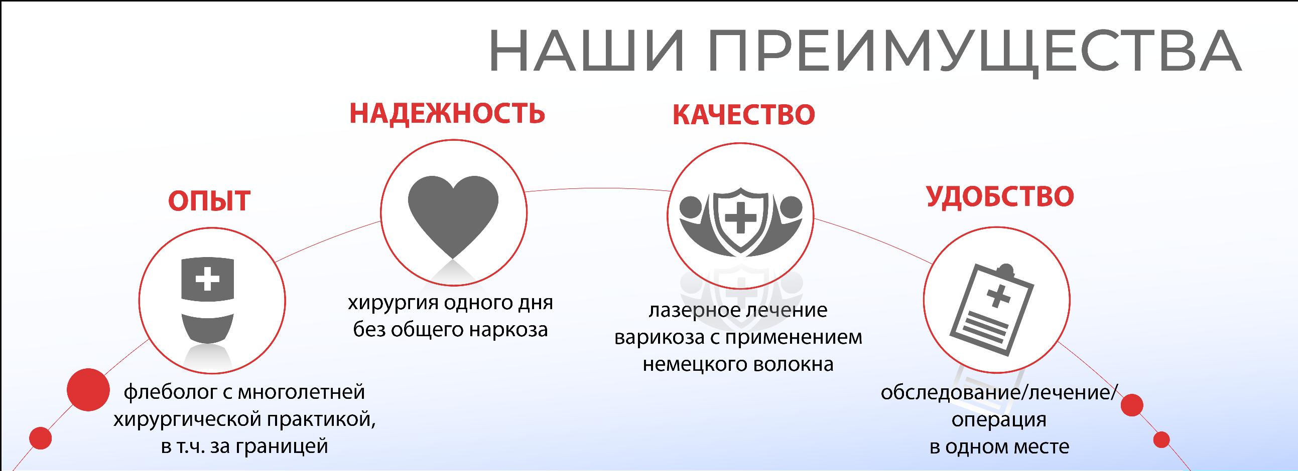 flebolog_kiev